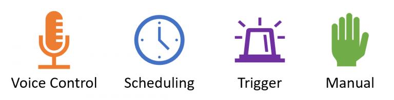 Voice, Schedule, Trigger, Manual Control