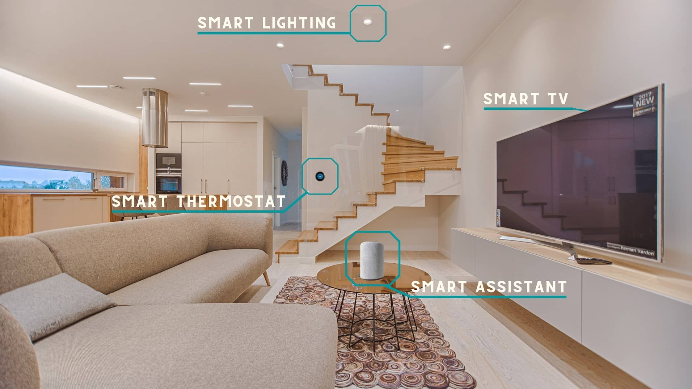 living room showing what smart devices can be installed